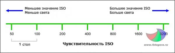 exposure-stops3-w