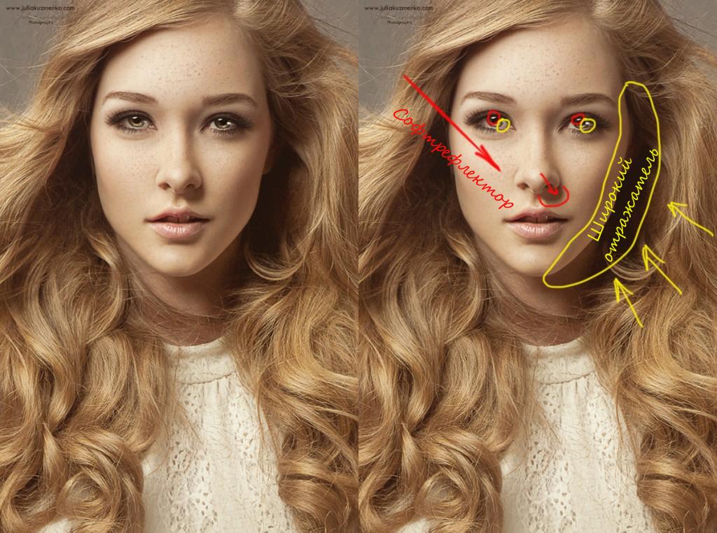 как правильно читать световую схему портрета