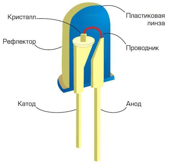 схема работы светодиода в лед осветителе