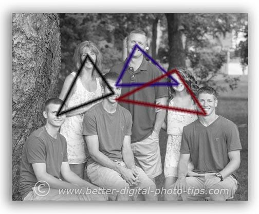 правильное расположение людей на групповой фотографии