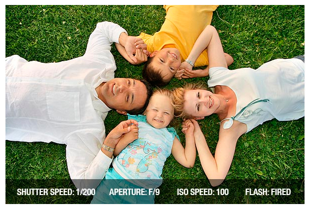 технические характеристики групповой фотографии