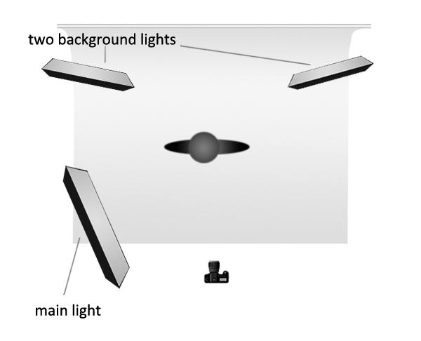 схема света для белого фона