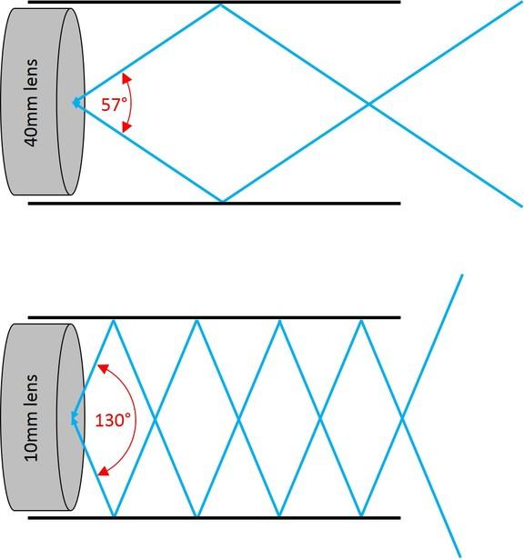 как сделать калейдоскоп на объектив