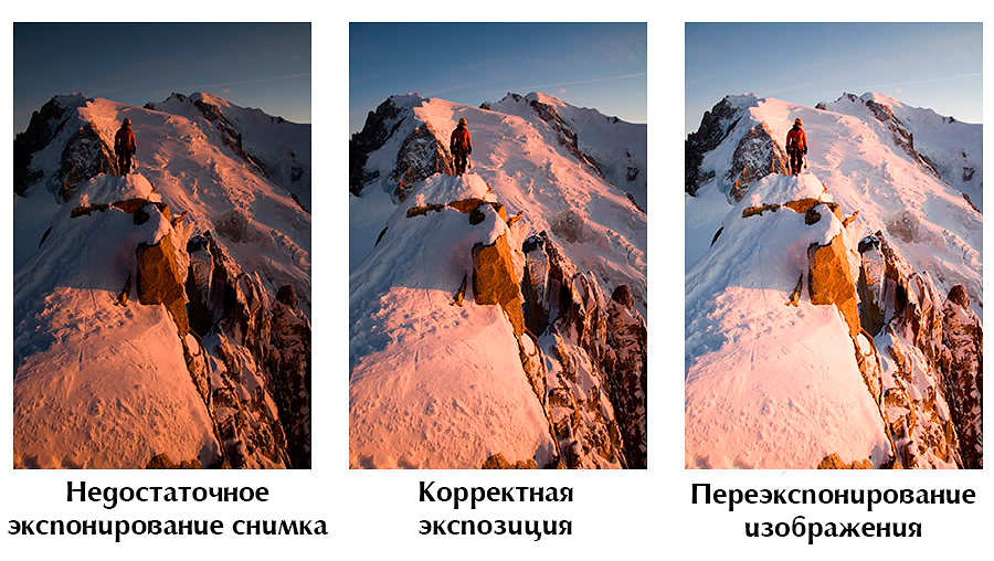 выбор экспозиции для съемки в горах