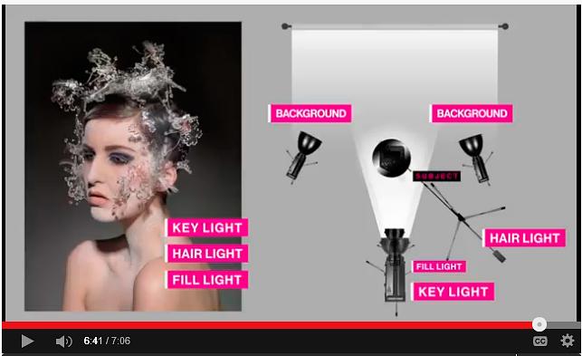Видеоурок «Освещение для бьюти-фото с оборудованием Bowens»