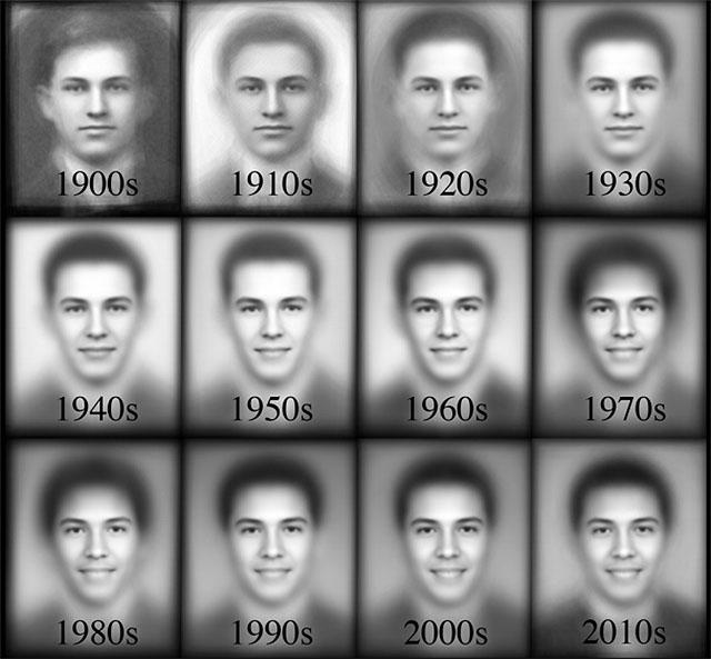 как изменились улыбки у мужчин за последние 100 лет