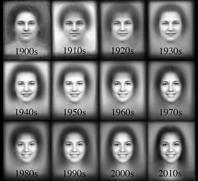 как изменились улыбки у женщин за последние 100 лет