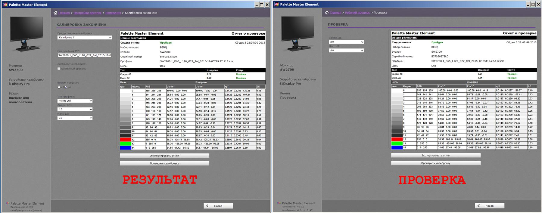 BenQ SW2700PT результаты калибровки и контрольной проверки