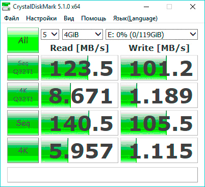 скорость чтения карты памяти Toshiba