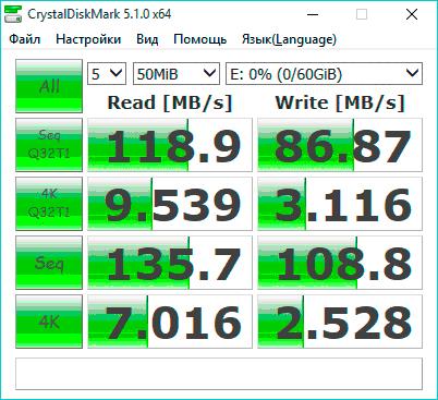 скорость записи файлов на карту памяти Toshiba