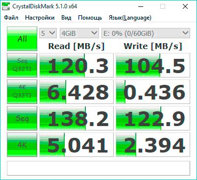 скорость записи и чтения файлов на карты памяти Тошиба