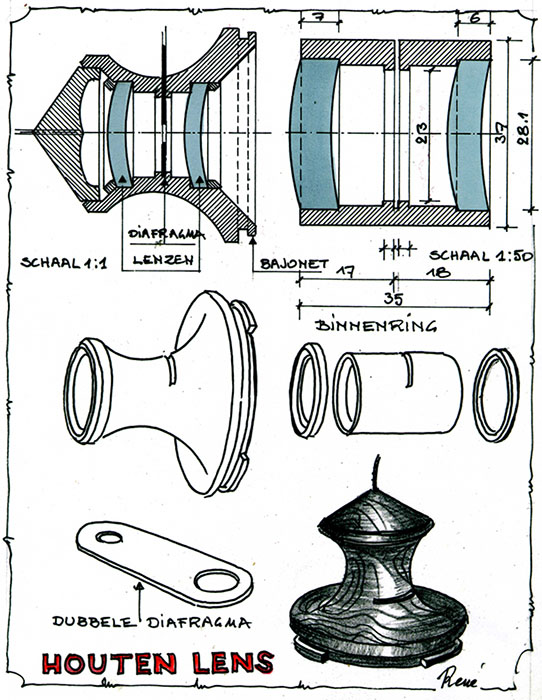 схема конструкции деревянного объектива