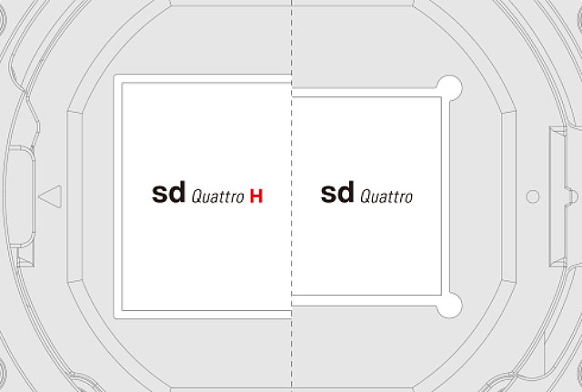 Sigma SD новинка