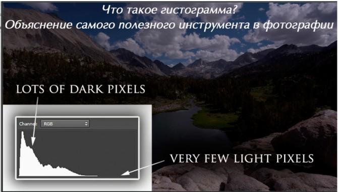 видеоурок Что такое гистограмма. Просто об очень полезном инструменте в фотографии