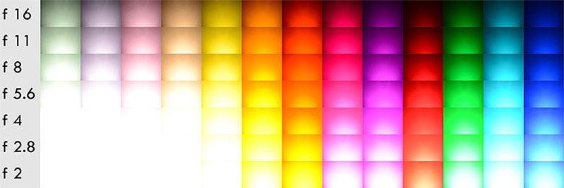 цветные гелевые фильтры