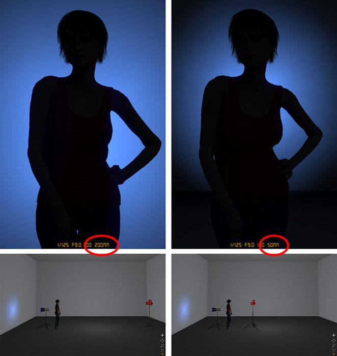 как выглядит гелевый фон в зависимости от объектива