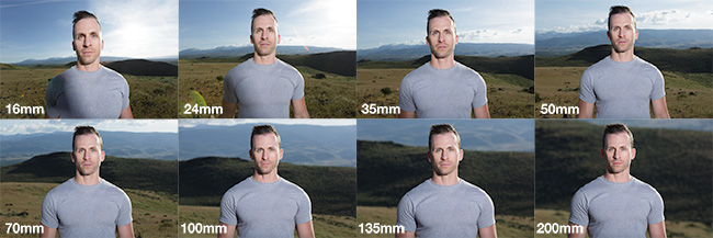 фокусное расстояние объективов для портретной фотографии